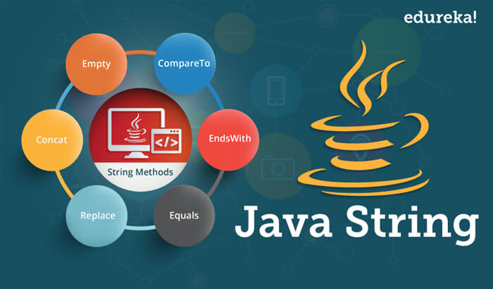 How to Use Compare Strings in Java